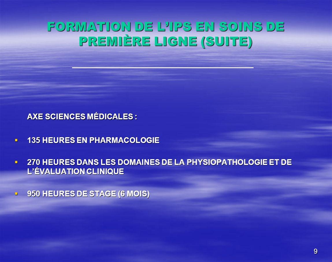 9 FORMATION DE LIPS EN SOINS DE PREMIÈRE LIGNE (SUITE) AXE SCIENCES MÉDICALES : 135 HEURES EN PHARMACOLOGIE 135 HEURES EN PHARMACOLOGIE 270 HEURES DAN