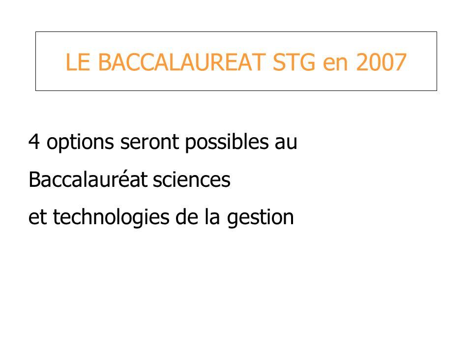 LE BACCALAUREAT STG en 2007 4 options seront possibles au Baccalauréat sciences et technologies de la gestion