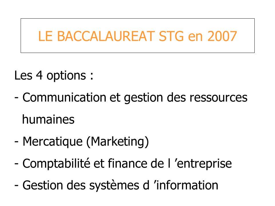 LE BACCALAUREAT STG en 2007 Les 4 options : - Communication et gestion des ressources humaines - Mercatique (Marketing) - Comptabilité et finance de l