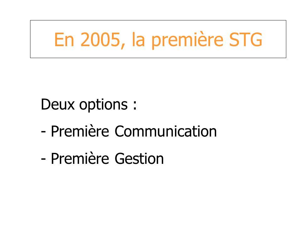 Première Communication ou Gestion PRESENTATION DES ENSEIGNEMENTS ET DES HORAIRES