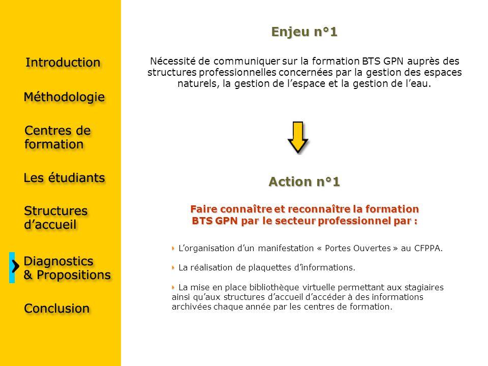 Nécessité de communiquer sur la formation BTS GPN auprès des structures professionnelles concernées par la gestion des espaces naturels, la gestion de