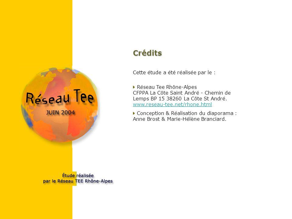 Cette étude a été réalisée par le : Réseau Tee Rhône-Alpes CFPPA La Côte Saint André - Chemin de Lemps BP 15 38260 La Côte St André. www.reseau-tee.ne