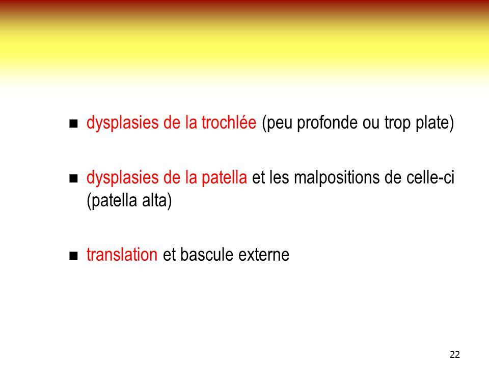22 dysplasies de la trochlée (peu profonde ou trop plate) dysplasies de la patella et les malpositions de celle-ci (patella alta) translation et bascu