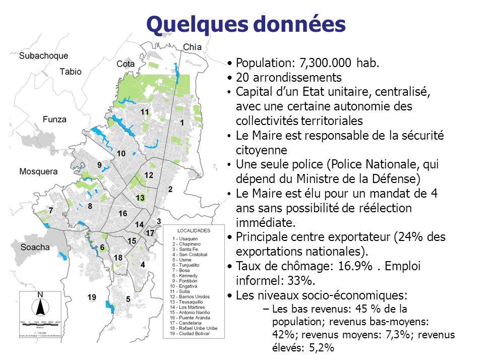 Les diagnostics locaux (extrait) Fuente: Secretaria de Gobierno de Bogotá, 2005.