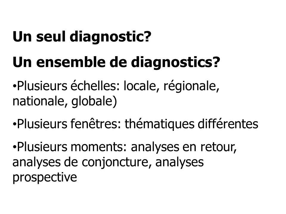 Le diagnostic de zones critiques: Instruments pour les enquetes de terrain Source: Secretaria de Gobierno de Bogotá-Universidad Nacional, 2007.