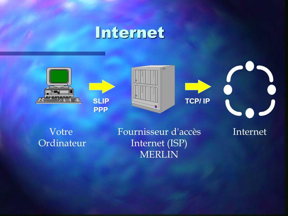 Internet Votre Ordinateur Internet TCP/ IP SLIP PPP Fournisseur d'accès Internet (ISP) MERLIN