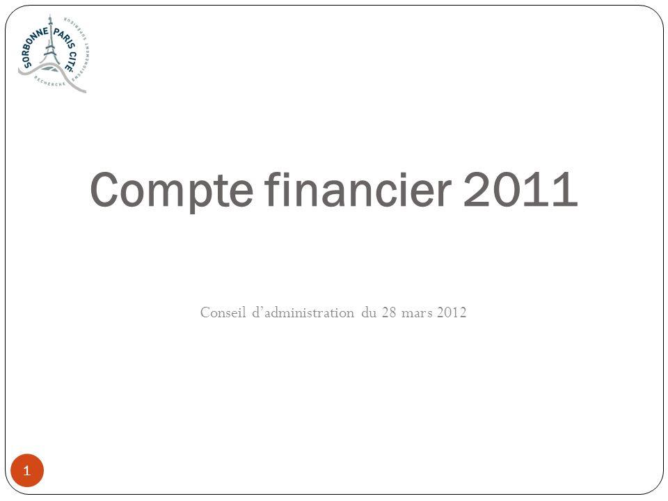 2 2 Le compte financier 2011 Le compte financier présente la situation comptable et financière de lEPCS au 31 décembre 2011.