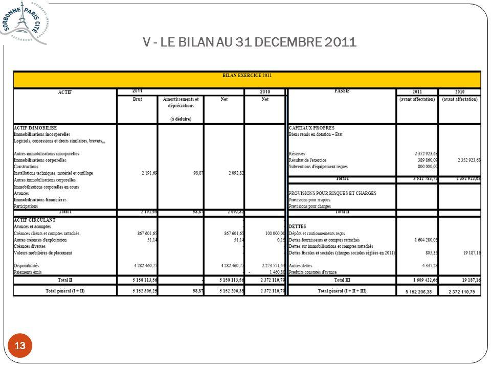 13 V - LE BILAN AU 31 DECEMBRE 2011