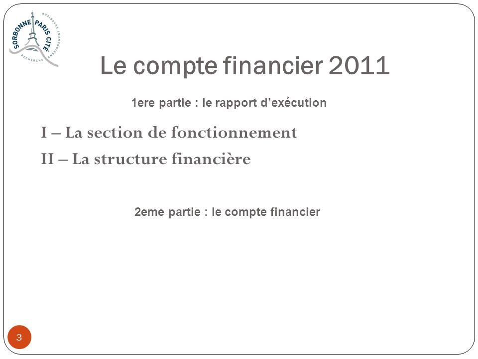 4 4 Le compte financier 2011 I – La section de fonctionnement : * les produits * les charges * le compte de résultat II – La structure financière * la capacité dautofinancement * le tableau de financement * la trésorerie * le fonds de roulement * le bilan 1ere partie : le rapport dexécution