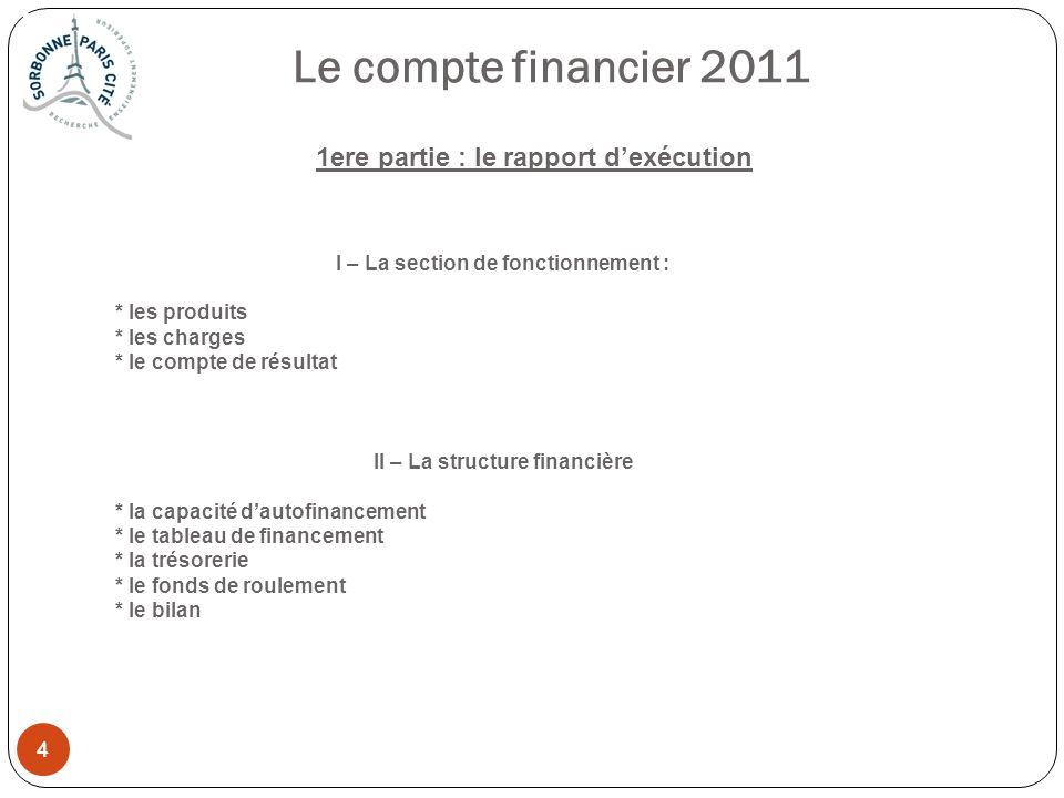 4 4 Le compte financier 2011 I – La section de fonctionnement : * les produits * les charges * le compte de résultat II – La structure financière * la