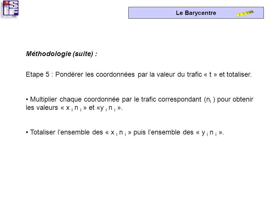 Le Barycentre Etape 4 : Relever les coordonnées des points connus. Mesurer les distances séparant chaque point des axes : projeter le point sur laxe d