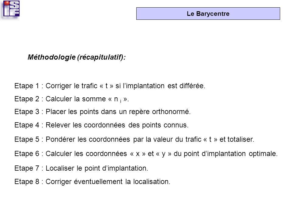 Le Barycentre Etape 8 : Corriger éventuellement la localisation. Déplacer le point dimplantation en fonction des contraintes. Méthodologie (fin) :