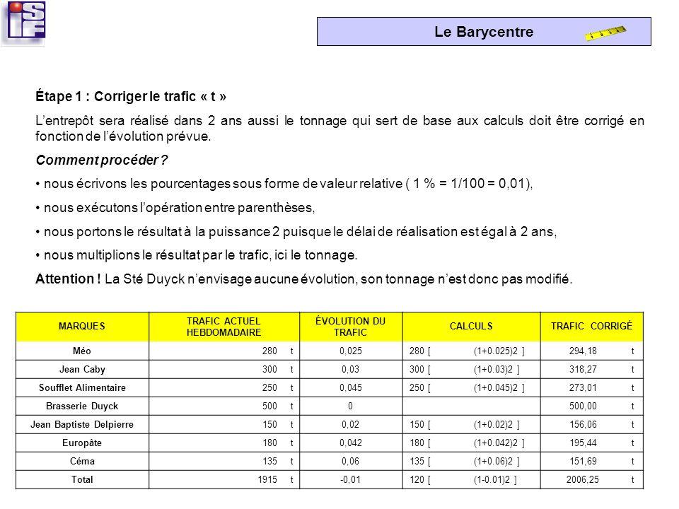 Le Barycentre