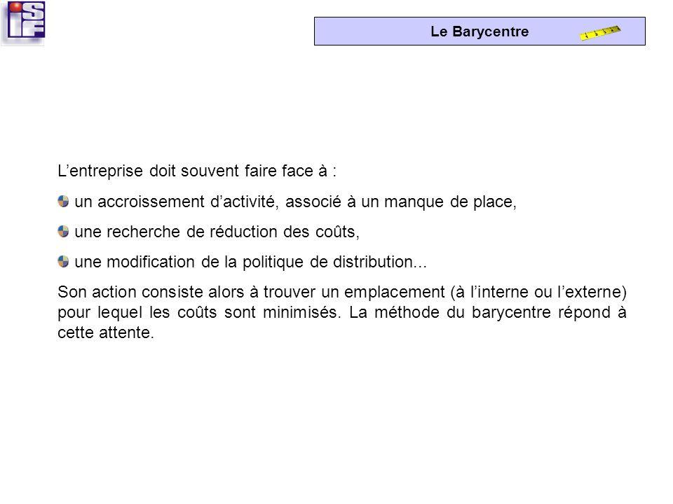 Le Barycentre Étape 5 : Pondérer les coordonnées Les coordonnées « x i » (14) et « y i » (13) doivent être multipliées par le trafic « n i » correspondant.