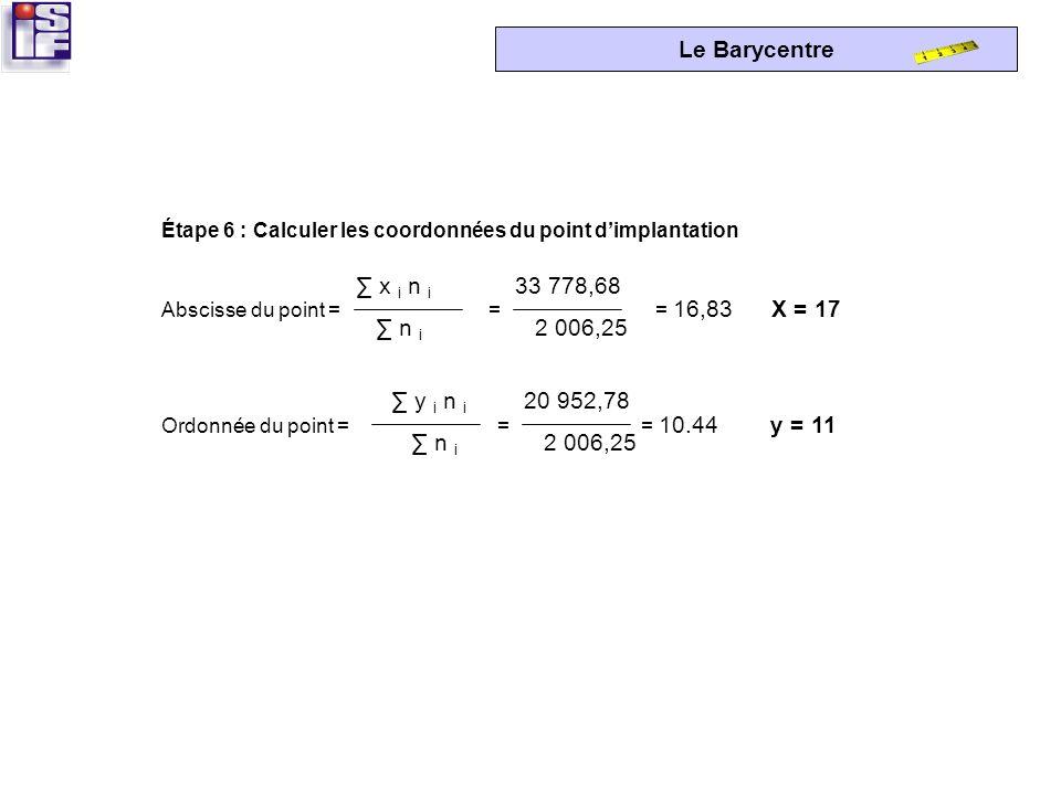 Le Barycentre Étape 5 : Pondérer les coordonnées Les coordonnées « x i » (14) et « y i » (13) doivent être multipliées par le trafic « n i » correspon