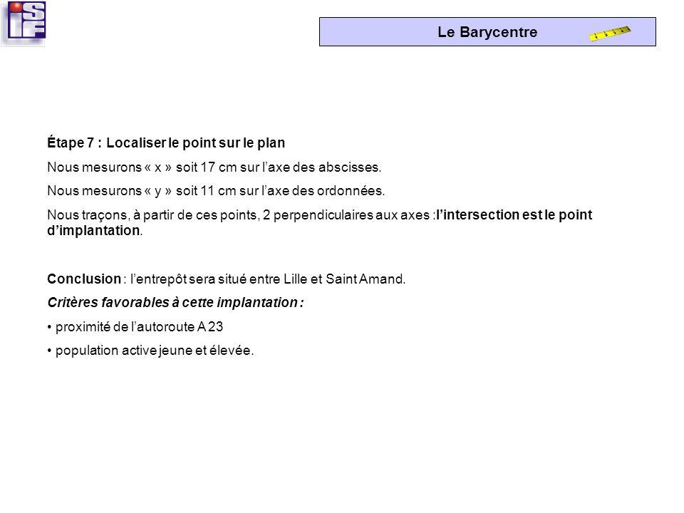 Le Barycentre Étape 6 : Calculer les coordonnées du point dimplantation Abscisse du point = = = 16,83 X = 17 Ordonnée du point = = = 10.44 y = 11 x i