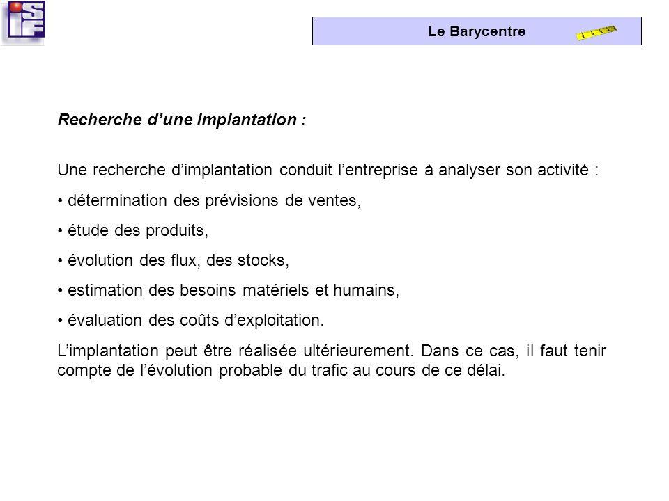 Le Barycentre La méthode du barycentre permet de déterminer le milieu dun réseau de points à desservir dont les coordonnées peuvent être pondérées par