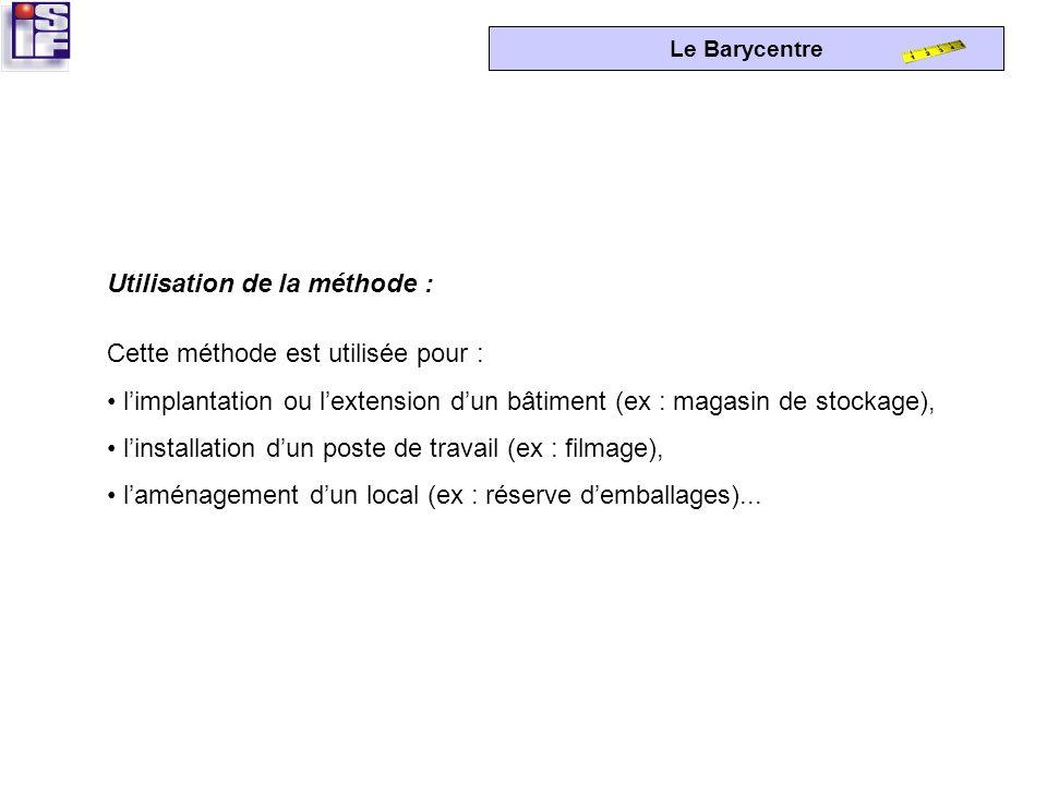 Le Barycentre Méthodologie (récapitulatif): Etape 1 : Corriger le trafic « t » si limplantation est différée.