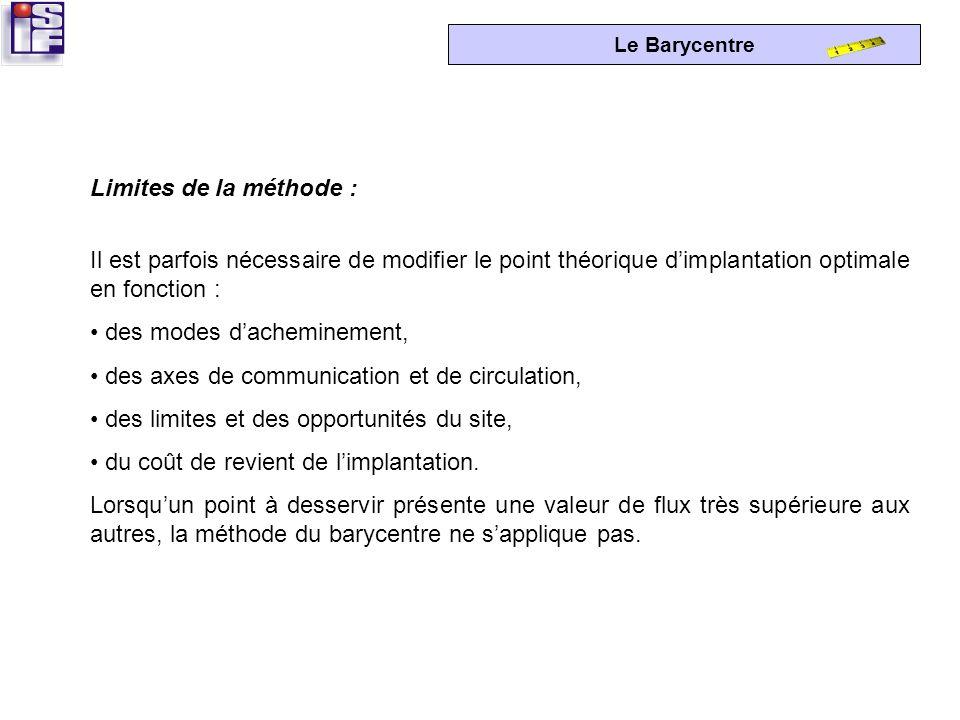 Le Barycentre Utilisation de la méthode : Cette méthode est utilisée pour : limplantation ou lextension dun bâtiment (ex : magasin de stockage), linst