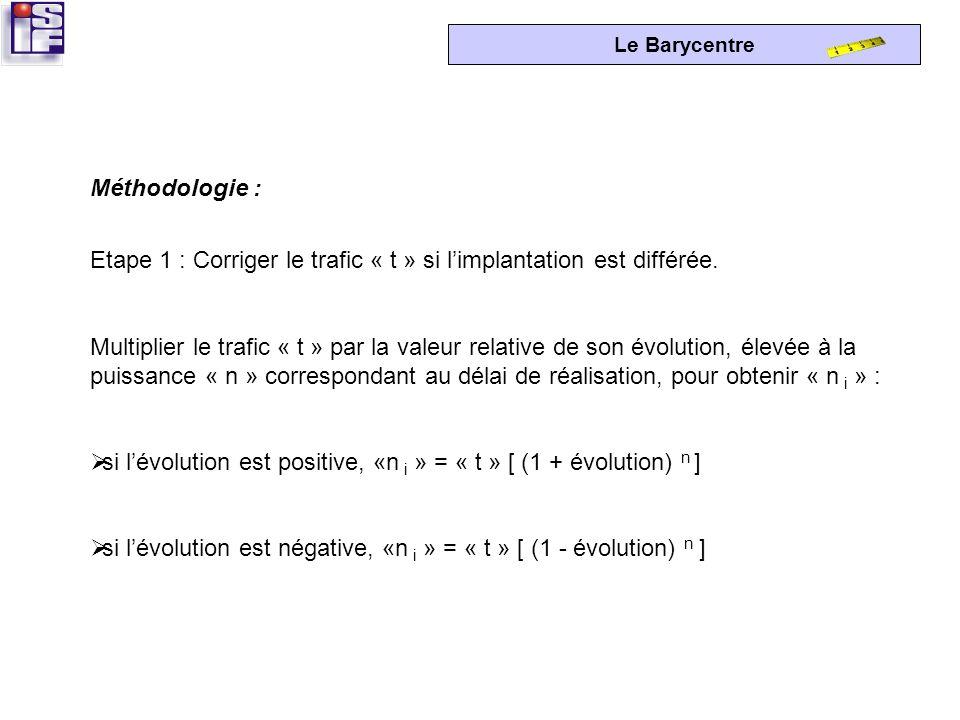 Le Barycentre Méthodologie : Etape 1 : Corriger le trafic « t » si limplantation est différée.