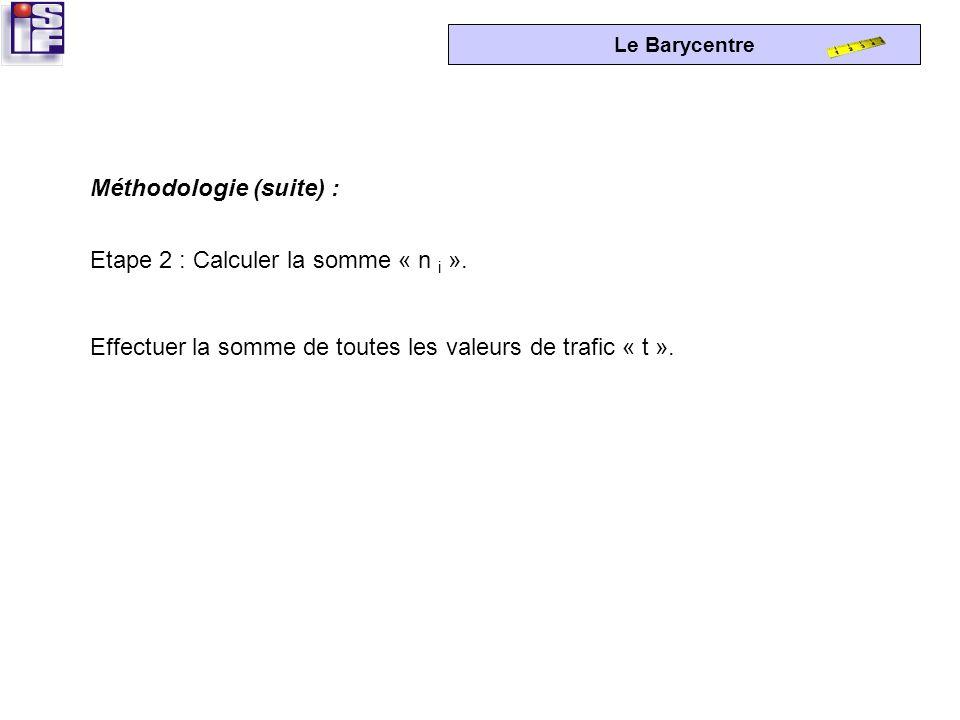 Le Barycentre Méthodologie (suite) : Etape 2 : Calculer la somme « n i ».