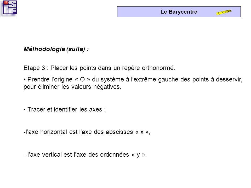 Le Barycentre Méthodologie (suite) : Etape 2 : Calculer la somme « n i ». Effectuer la somme de toutes les valeurs de trafic « t ».