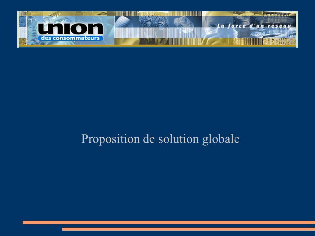 Proposition de solution globale