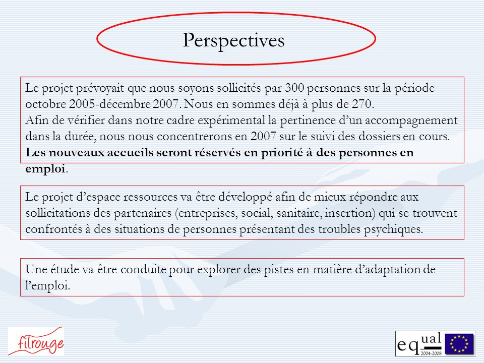 Perspectives Le projet prévoyait que nous soyons sollicités par 300 personnes sur la période octobre 2005-décembre 2007. Nous en sommes déjà à plus de