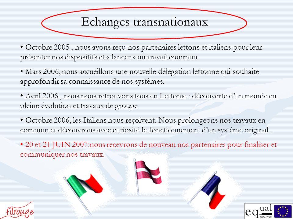 Echanges transnationaux Octobre 2005, nous avons reçu nos partenaires lettons et italiens pour leur présenter nos dispositifs et « lancer » un travail