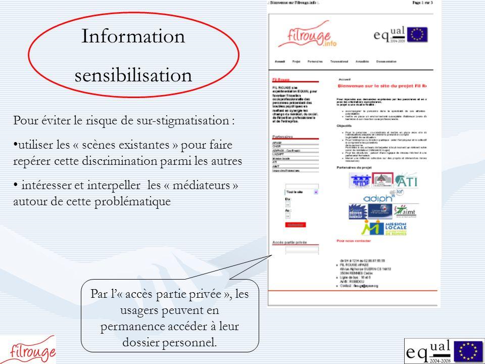 Par l« accès partie privée », les usagers peuvent en permanence accéder à leur dossier personnel. Information sensibilisation Pour éviter le risque de