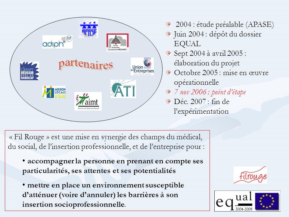2004 : étude préalable (APASE) Juin 2004 : dépôt du dossier EQUAL Sept 2004 à avril 2005 : élaboration du projet Octobre 2005 : mise en œuvre opératio