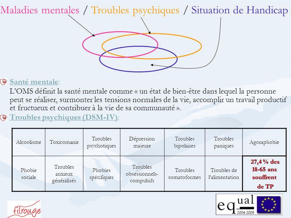 Maladies mentales / Troubles psychiques / Situation de Handicap Santé mentale: LOMS définit la santé mentale comme « un état de bien-être dans lequel