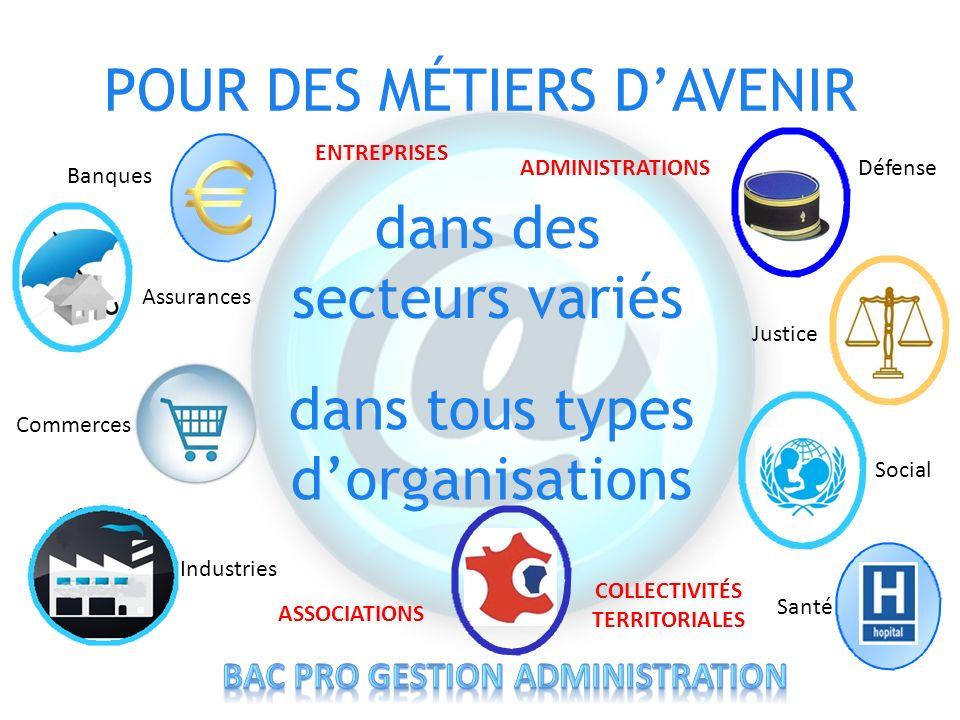 POUR DES MÉTIERS DAVENIR dans des secteurs variés dans tous types dorganisations Banques Santé Justice Commerces Industries COLLECTIVITÉS TERRITORIALE