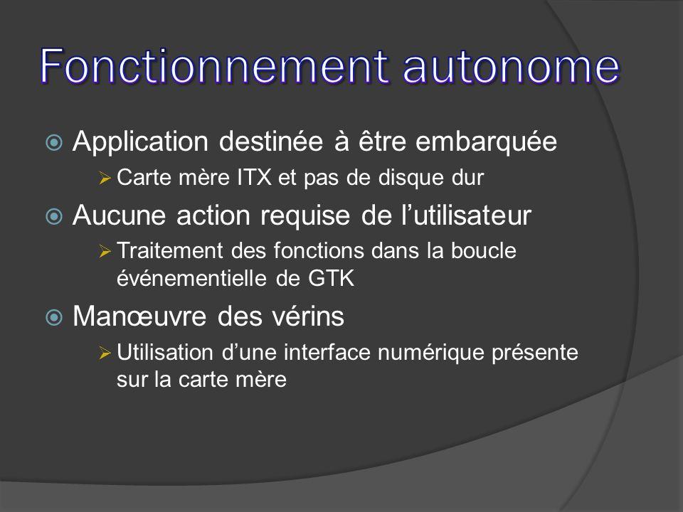 Application destinée à être embarquée Carte mère ITX et pas de disque dur Aucune action requise de lutilisateur Traitement des fonctions dans la boucl