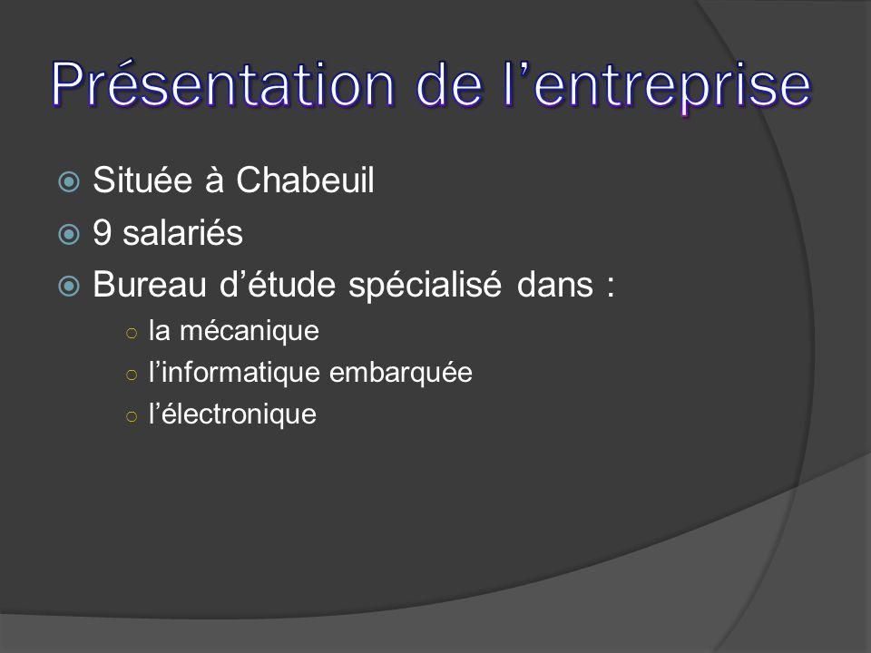 Située à Chabeuil 9 salariés Bureau détude spécialisé dans : la mécanique linformatique embarquée lélectronique