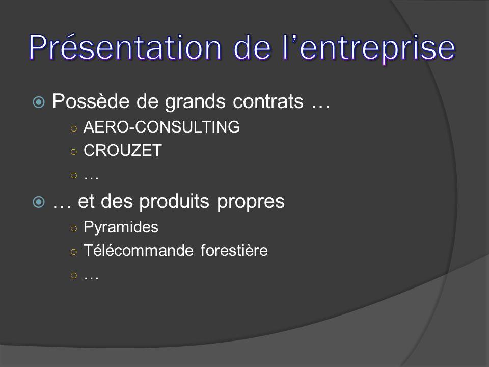 Possède de grands contrats … AERO-CONSULTING CROUZET … … et des produits propres Pyramides Télécommande forestière …