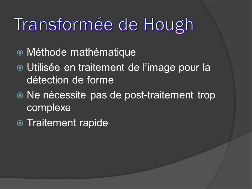 Méthode mathématique Utilisée en traitement de limage pour la détection de forme Ne nécessite pas de post-traitement trop complexe Traitement rapide