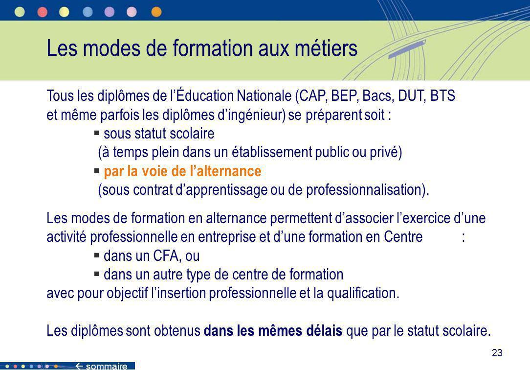 sommaire 23 Les modes de formation aux métiers Tous les diplômes de lÉducation Nationale (CAP, BEP, Bacs, DUT, BTS et même parfois les diplômes dingén