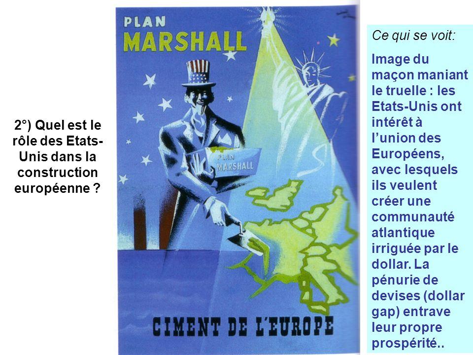 2°) Quel est le rôle des Etats- Unis dans la construction européenne ? Ce qui se voit: Image du maçon maniant le truelle : les Etats-Unis ont intérêt