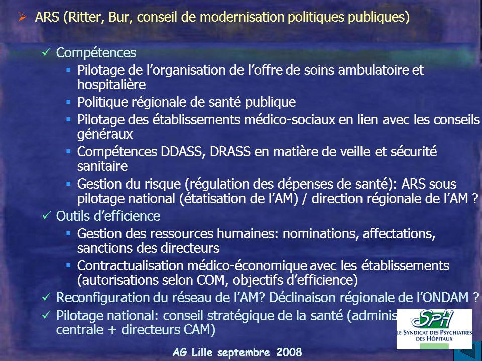 AG Lille septembre 2008 Mission Larcher 16 propositions Communautés hospitalières de territoires (« volontariat incité » avec les moyens de hôpital 20