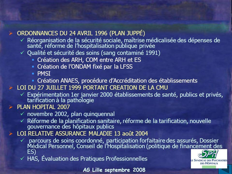 AG Lille septembre 2008 Les réformes LOI DE REFORME HOSPITALIERE DU 31 DECEMBRE 1970 Création du service public hospitalier (centralisation des pouvoi