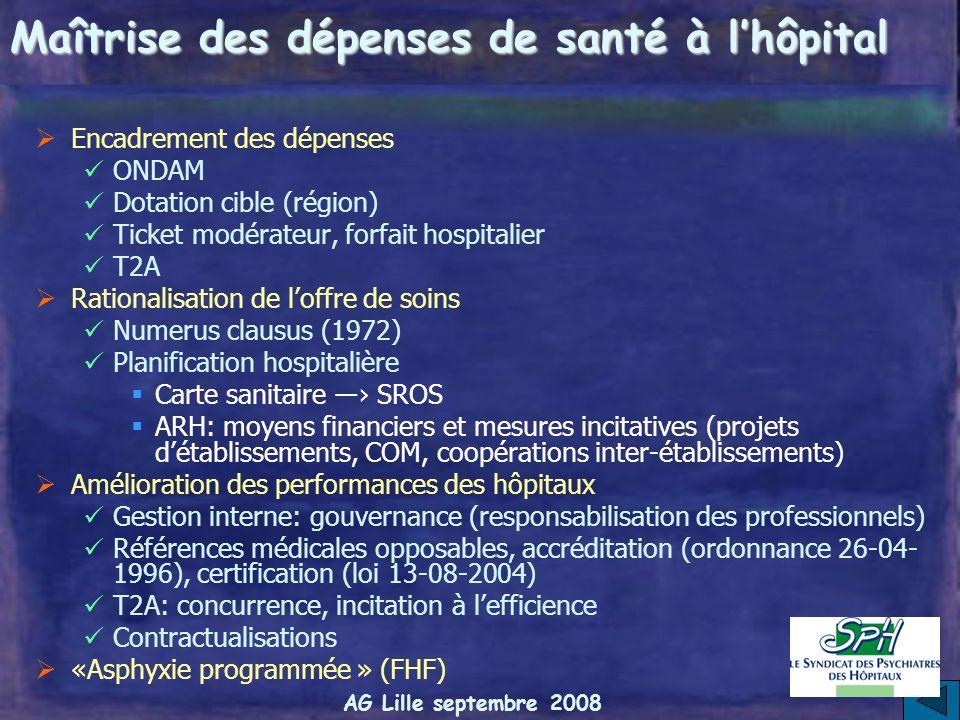 AG Lille septembre 2008 Réduction des dépenses publiques Années 80: courant libéral-conservateur pays anglo-saxons Déréglementation et libéralisation: