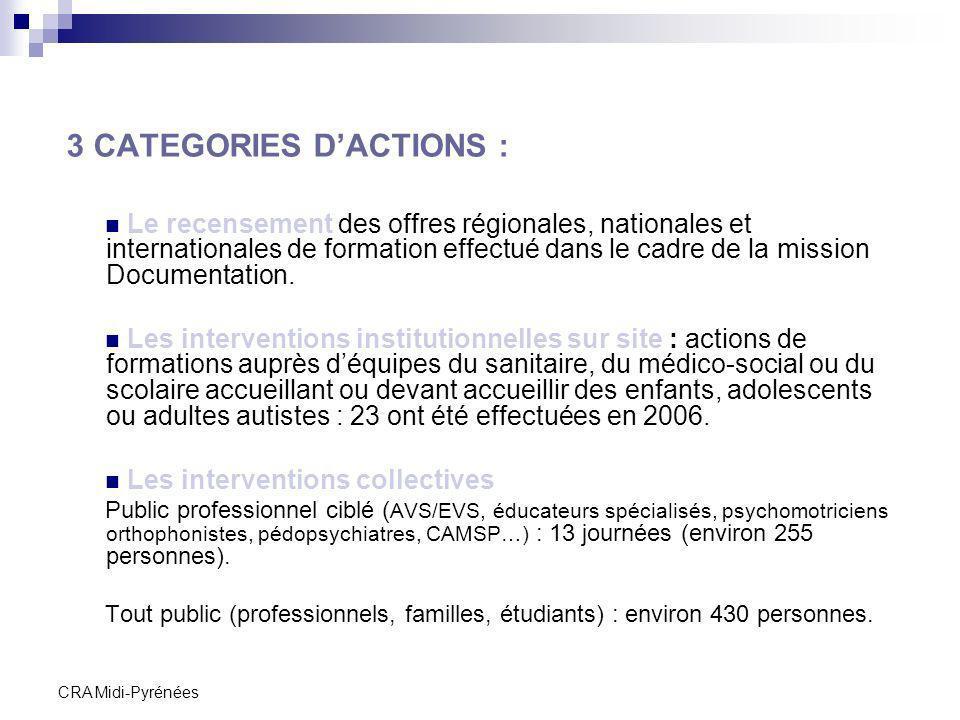 CRA Midi-Pyrénées 3 CATEGORIES DACTIONS : Le recensement des offres régionales, nationales et internationales de formation effectué dans le cadre de l