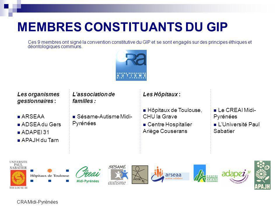 CRA Midi-Pyrénées MEMBRES CONSTITUANTS DU GIP Ces 9 membres ont signé la convention constitutive du GIP et se sont engagés sur des principes éthiques