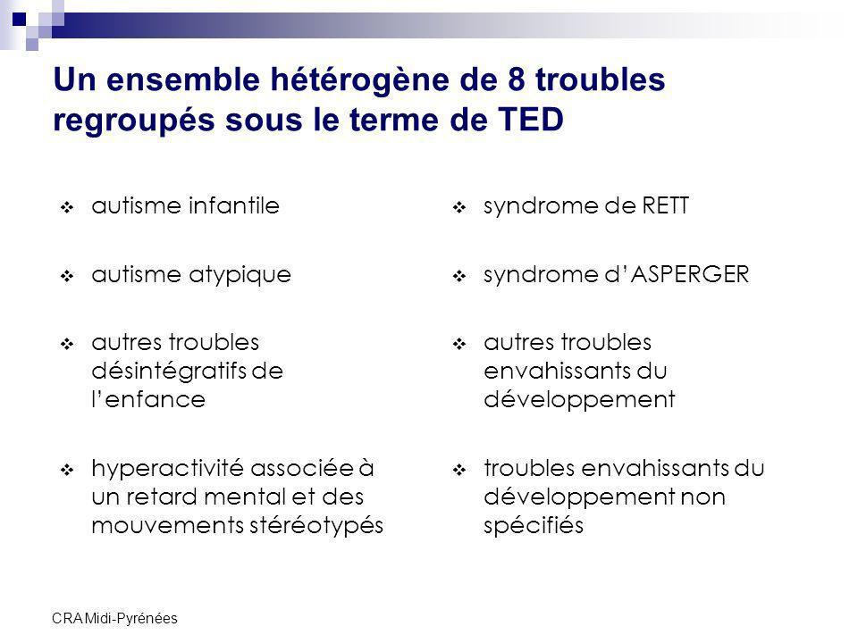 CRA Midi-Pyrénées Un ensemble hétérogène de 8 troubles regroupés sous le terme de TED autisme infantile autisme atypique autres troubles désintégratif