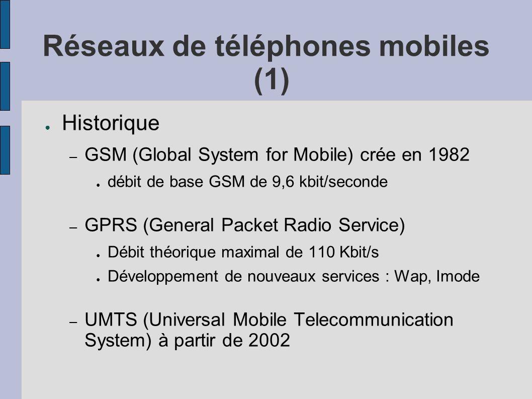 Réseaux de téléphones mobiles (1) Historique – GSM (Global System for Mobile) crée en 1982 débit de base GSM de 9,6 kbit/seconde – GPRS (General Packe