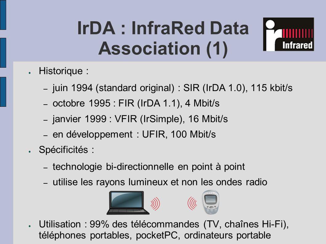 IrDA : InfraRed Data Association (1) Historique : – juin 1994 (standard original) : SIR (IrDA 1.0), 115 kbit/s – octobre 1995 : FIR (IrDA 1.1), 4 Mbit