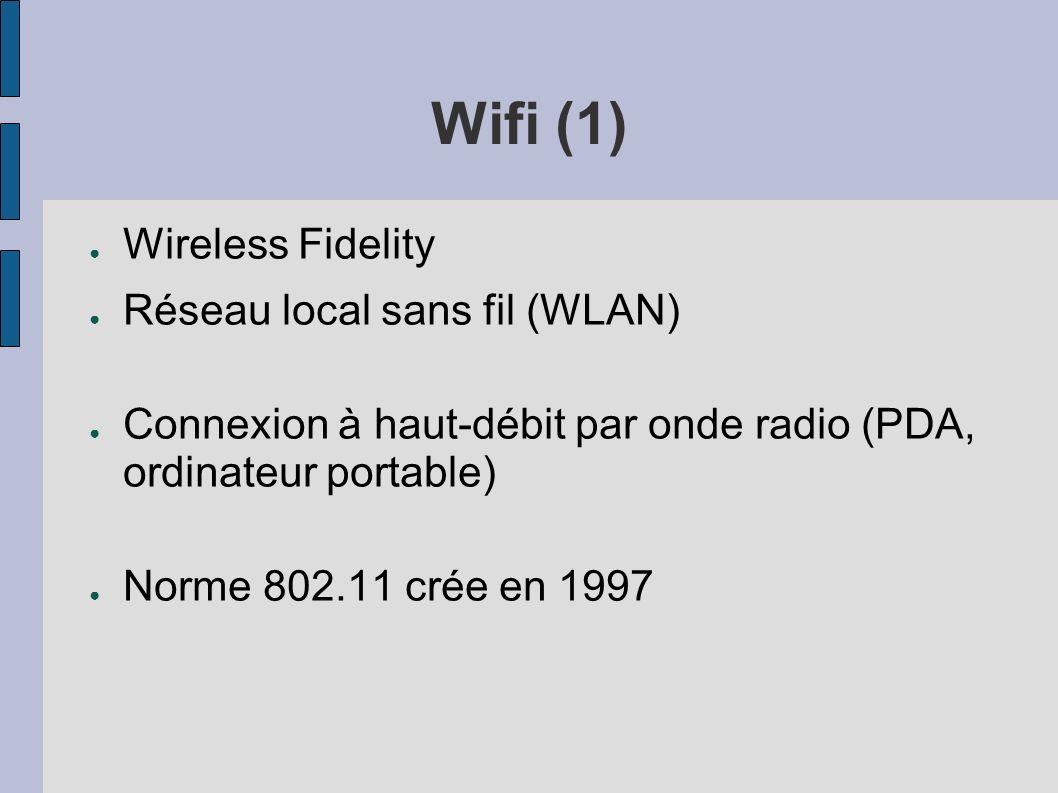 Wifi (1) Wireless Fidelity Réseau local sans fil (WLAN) Connexion à haut-débit par onde radio (PDA, ordinateur portable) Norme 802.11 crée en 1997