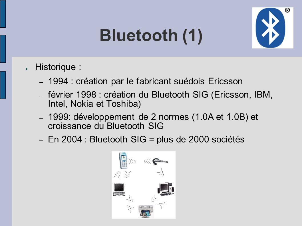 Bluetooth (1) Historique : – 1994 : création par le fabricant suédois Ericsson – février 1998 : création du Bluetooth SIG (Ericsson, IBM, Intel, Nokia