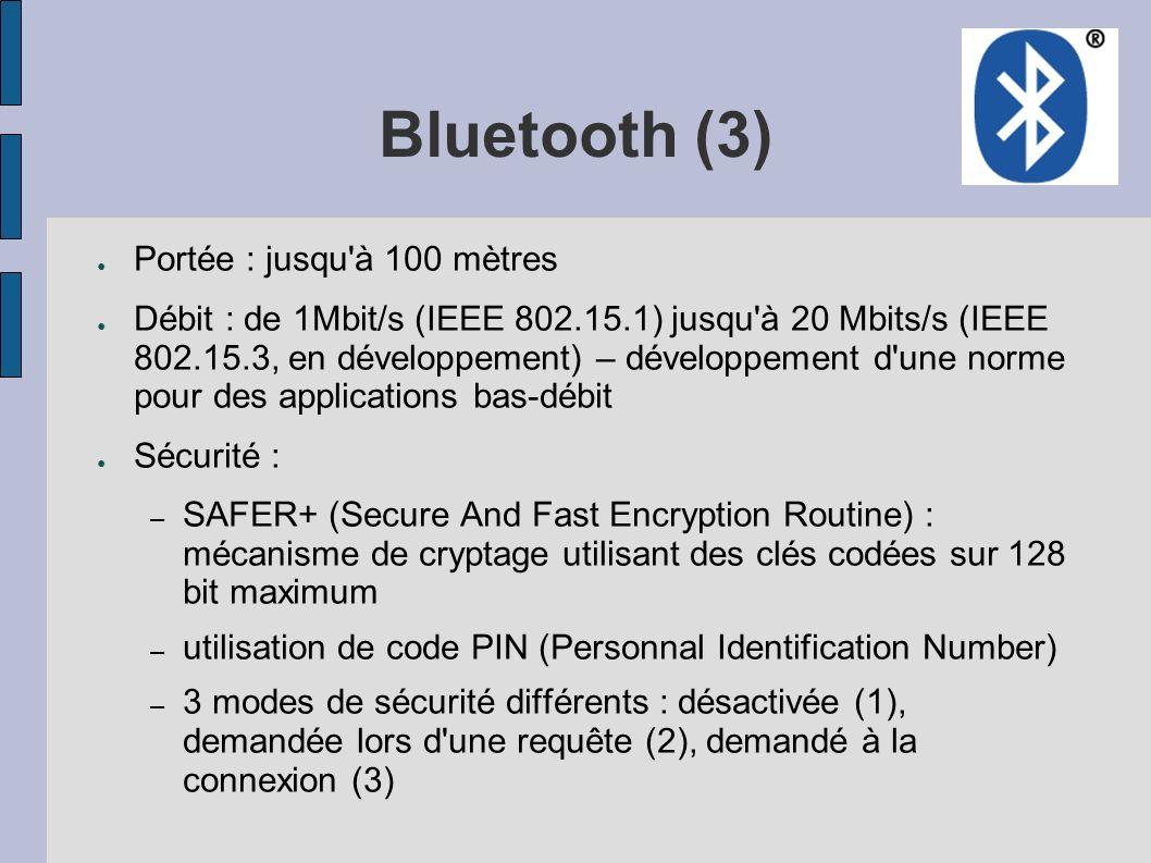 Bluetooth (3) Portée : jusqu'à 100 mètres Débit : de 1Mbit/s (IEEE 802.15.1) jusqu'à 20 Mbits/s (IEEE 802.15.3, en développement) – développement d'un